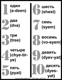 Russian Number Chart