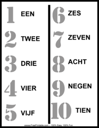 Dutch Number Chart