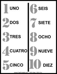 Spanish Number Chart