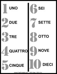 Italian Number Chart