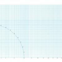 Blue Rectangular Graph with Angles Paper