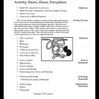 Grades K-4 Part2 - Amateur Radio In Space - Activities