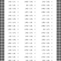 Integer Division Worksheet
