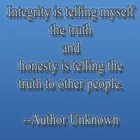 Printable Integrity and Honesty - Printable Motivational Quotes - Free Printable Quotes