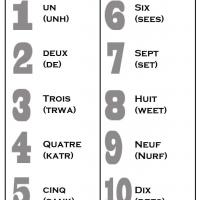 Printable Numbers In French - Printable Classroom Lessons - Free Printable Lessons
