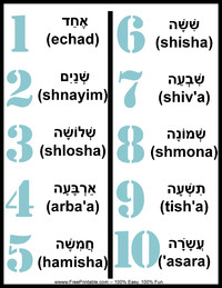 Hebrew Masculine Number Chart