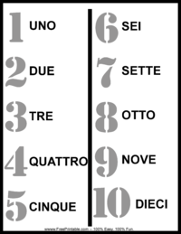 Italian Number Chart